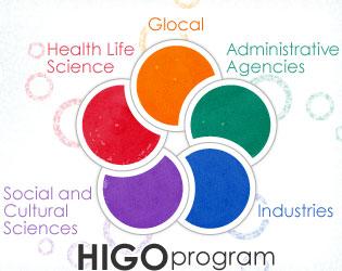 higo program