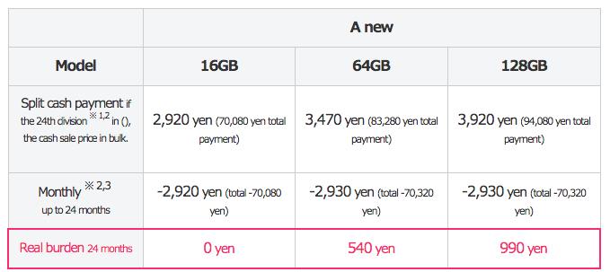 paket harga Iphone 6
