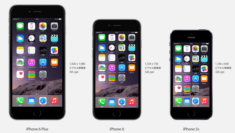 perbandingan iphone 6 dan 5s