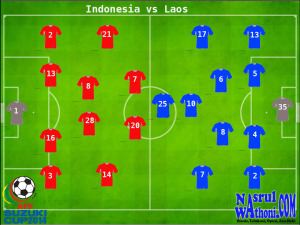 formasi tim indonesia laos