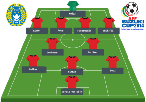 indonesia line up