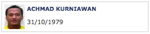 achmad kurniawan