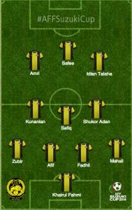 malaysia line up