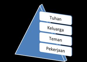 priorotas orang jepang