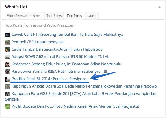 top post wordpress