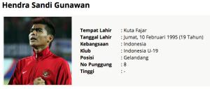 Profile Hendra Sandi Gunawan | AyoIndonesiaBisa.com 2014-12-10 12-32-26