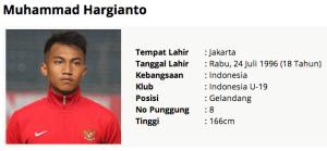 Profile Muhammad Hargianto | AyoIndonesiaBisa.com 2014-12-09 16-53-48
