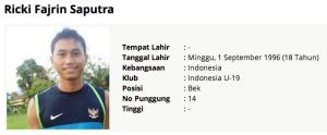 Profile Ricki Fajrin Saputra