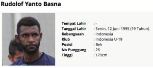 Profile Rudolof Yanto Basna