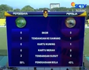 statistik pertandingan persija