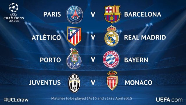 hasil drawing ucl