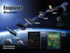 misi exoplanet nasa