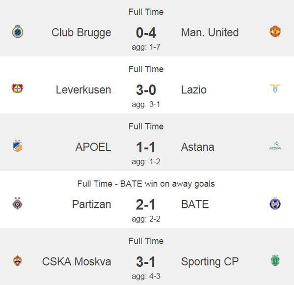hasil kualifikasi liga champion