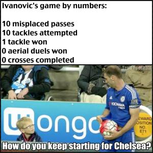 meme ivanovic