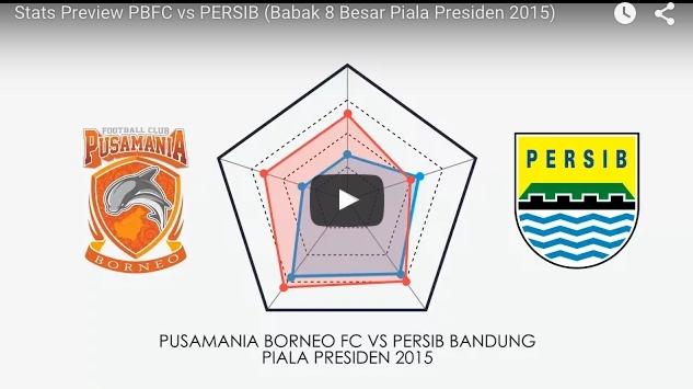 pbfc persib