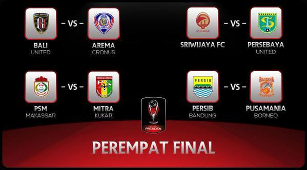 perempatfinal