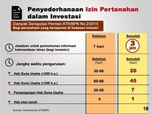 (5) Peningkatan Pelayanan Publik dalam Bidang Investasi