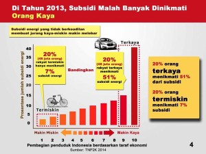 (1) Capaian Satu Tahun Pemerintahan Presiden Joko Widodo dan Wapres Jusuf Kalla