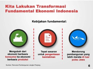 (2) Transformasi Fundamental Ekonomi Indonesia