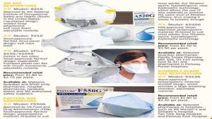 Contoh gambar masker N95. Sumber gambar: ttsh.com.sg