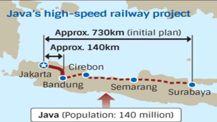 proyek kereta cepat jepang
