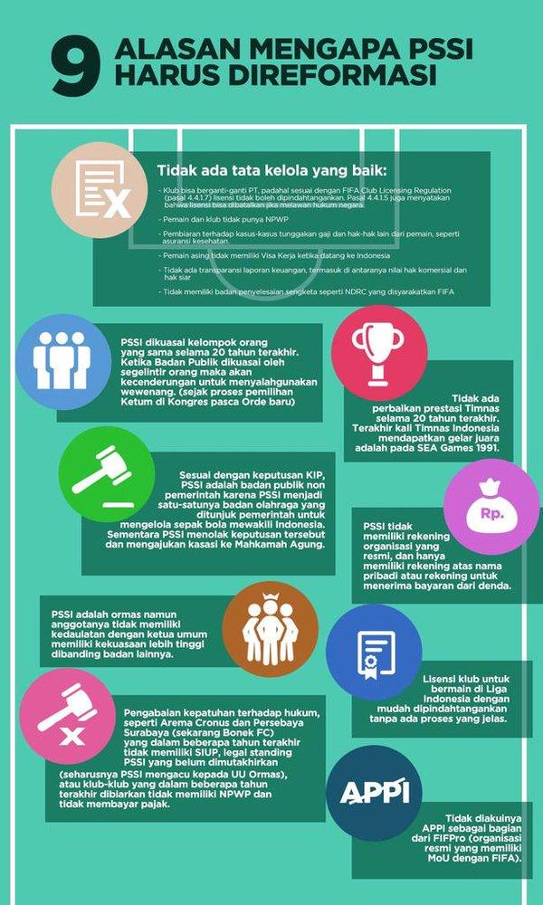 9 alasan reformasi