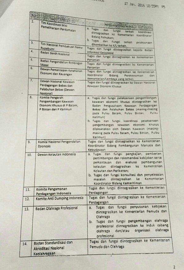 @revolupssi Ada BOPI di daftar lembaga yg akan dibubarkan menteri @yuddychrisnandi #ngok