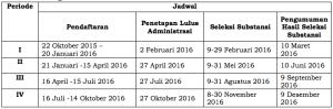jadwal seleksi lpdp 2016