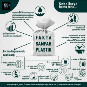 @INDONESIAinLOVE 12m12 minutes ago Selamat Hari Peduli Sampah Nasional