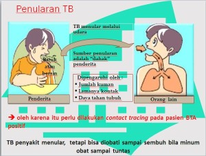 @KemenkesRI 2h2 hours ago View translation TB Merupakan Penyakit Menular melalui udara (seperti batuk atau bersin)