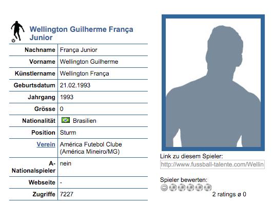 http://www.fussball-talente.com/Wellington_Guilherme_Fran__a_Junior-3_7-106642-1.html