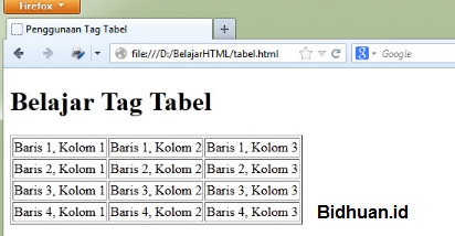 Belajar Membuat Tabel HTML