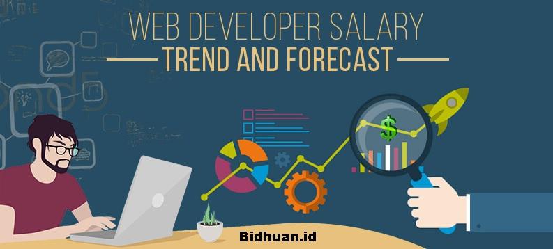 Web Programming Developer
