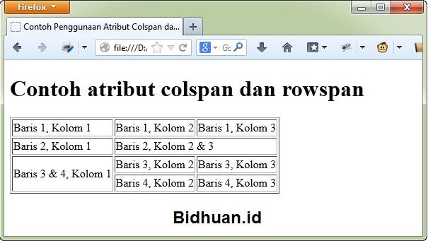 Bagaimana Menggunakan Atribut Colspan dan Rowspan Pada Tag Tabel
