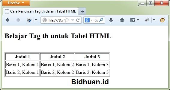 Bagaimana Penulisan Tag th dalam Tabel HTML
