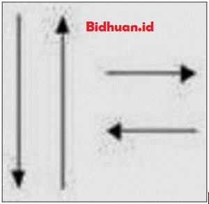 simbol simbol flowchart
