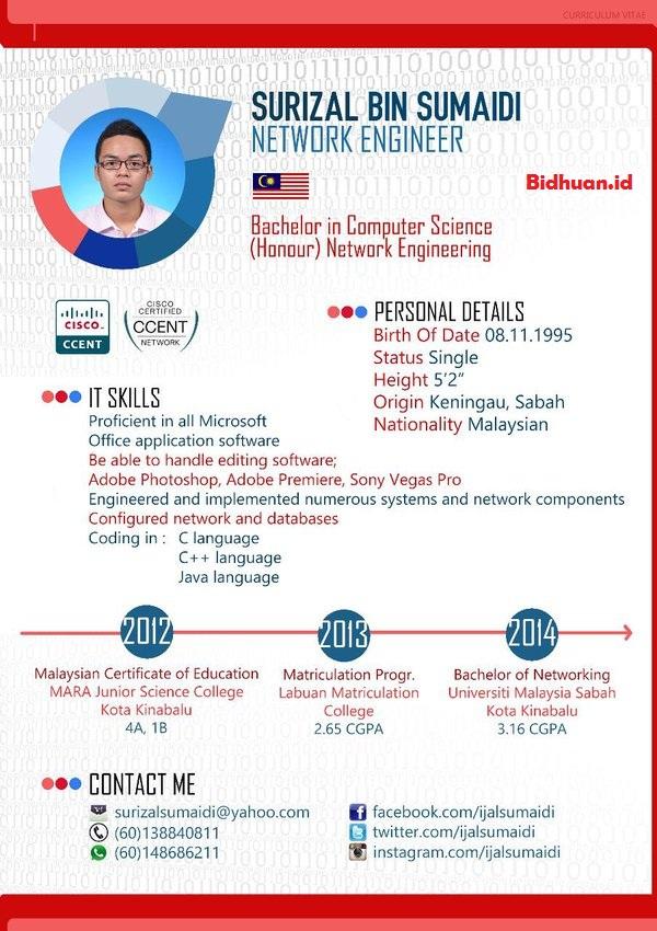 Contoh CV menarik bahasa Inggris